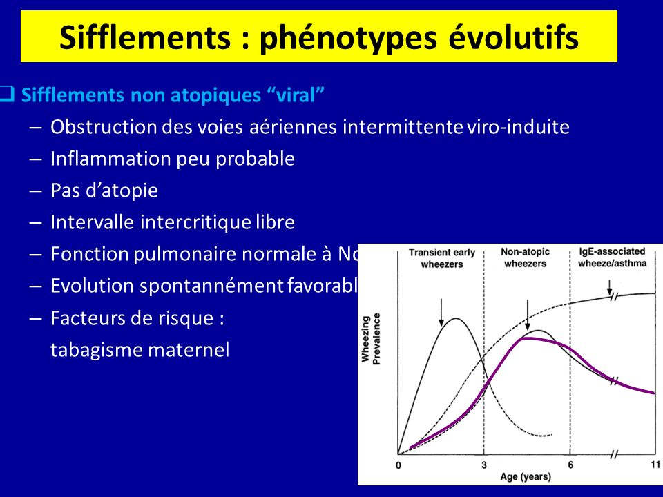 Sifflements : phénotypes évolutifs
