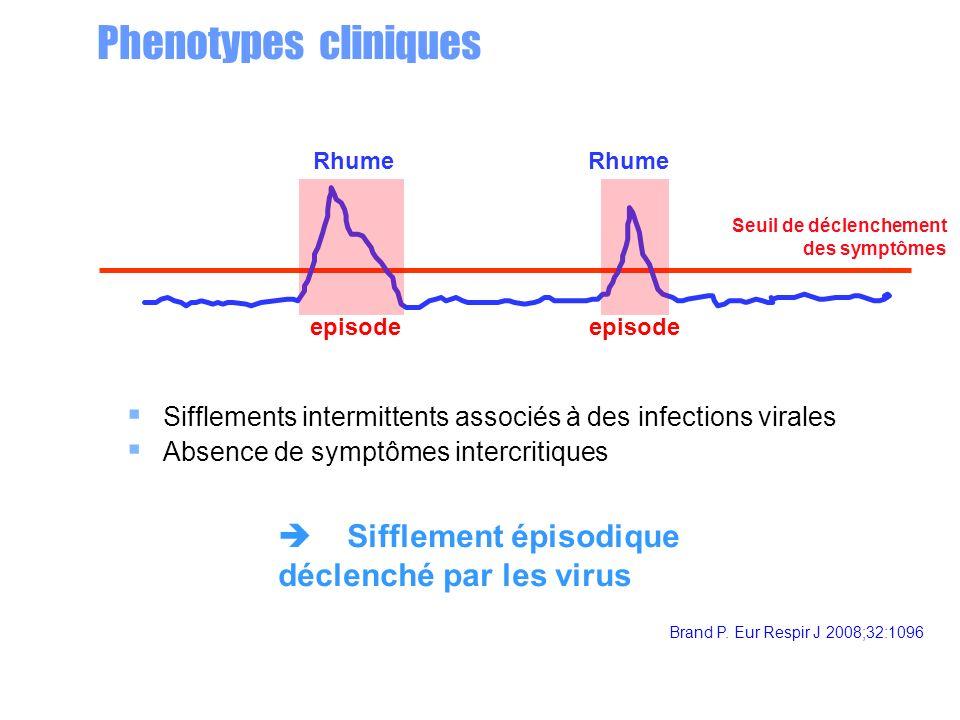 Phenotypes cliniques  Sifflement épisodique déclenché par les virus