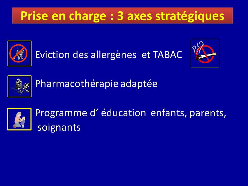 Prise en charge : 3 axes stratégiques