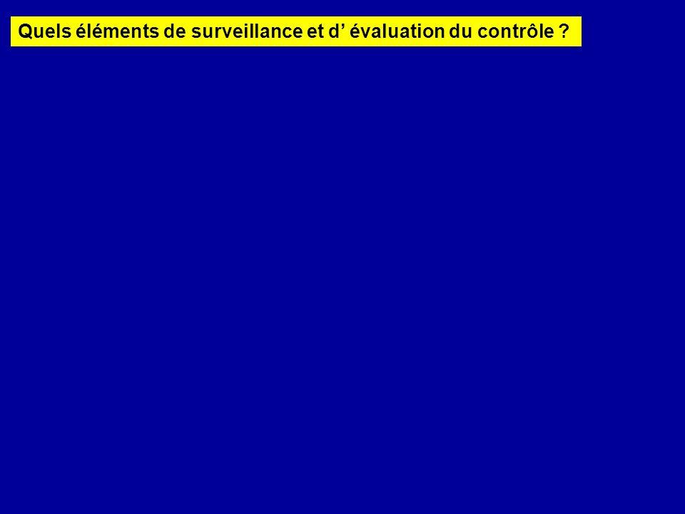 Quels éléments de surveillance et d' évaluation du contrôle