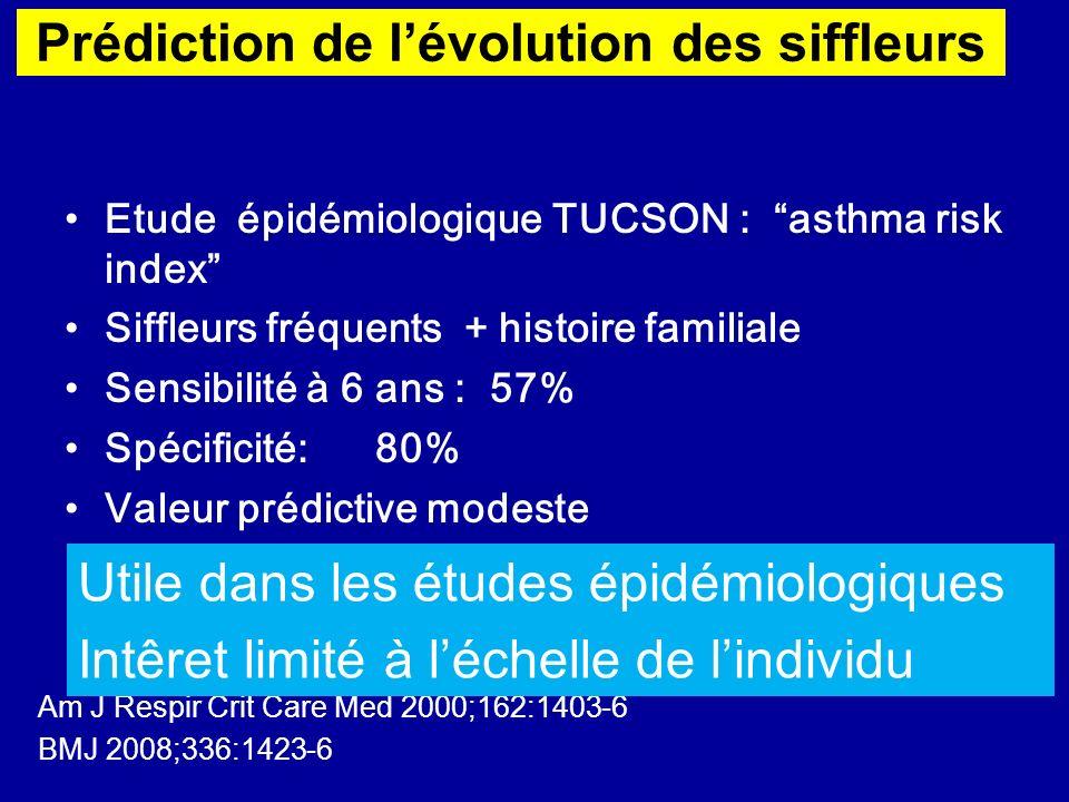 Prédiction de l'évolution des siffleurs