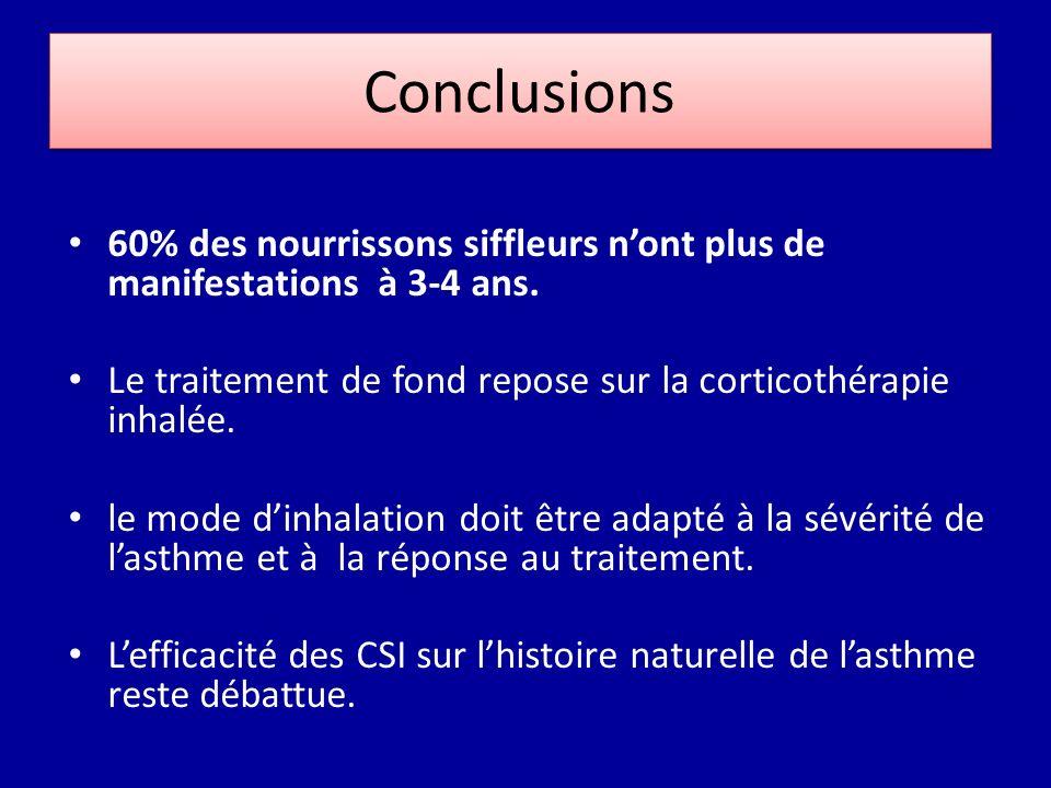 Conclusions 60% des nourrissons siffleurs n'ont plus de manifestations à 3-4 ans. Le traitement de fond repose sur la corticothérapie inhalée.