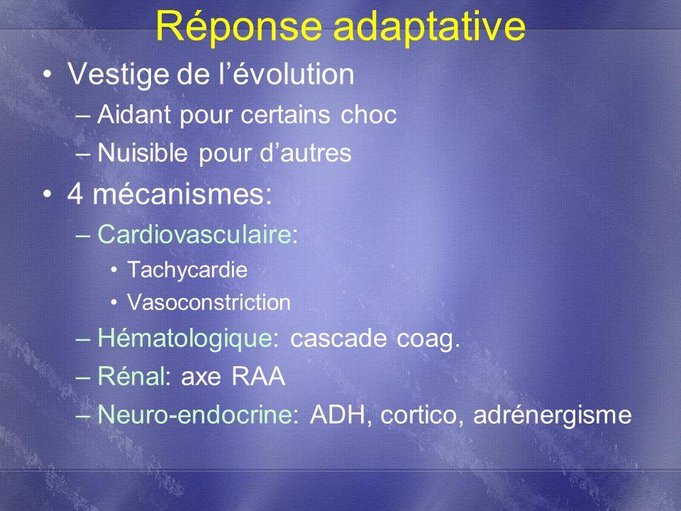 Réponse adaptative Vestige de l'évolution 4 mécanismes:
