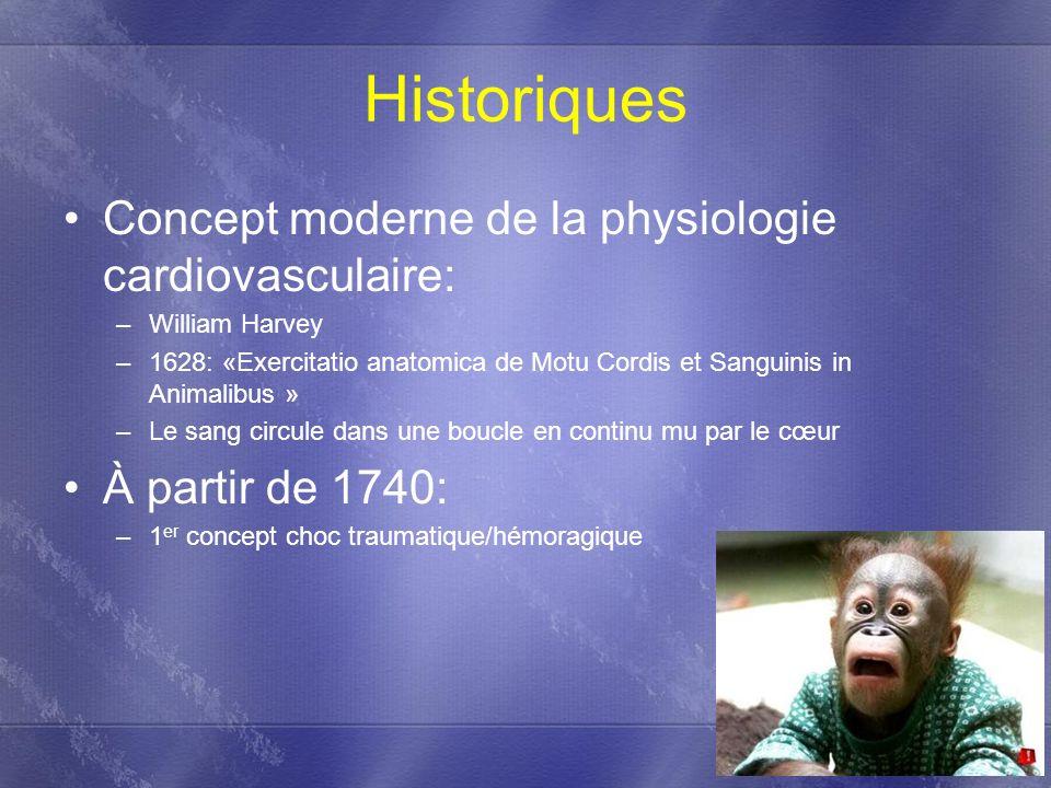 Historiques Concept moderne de la physiologie cardiovasculaire: