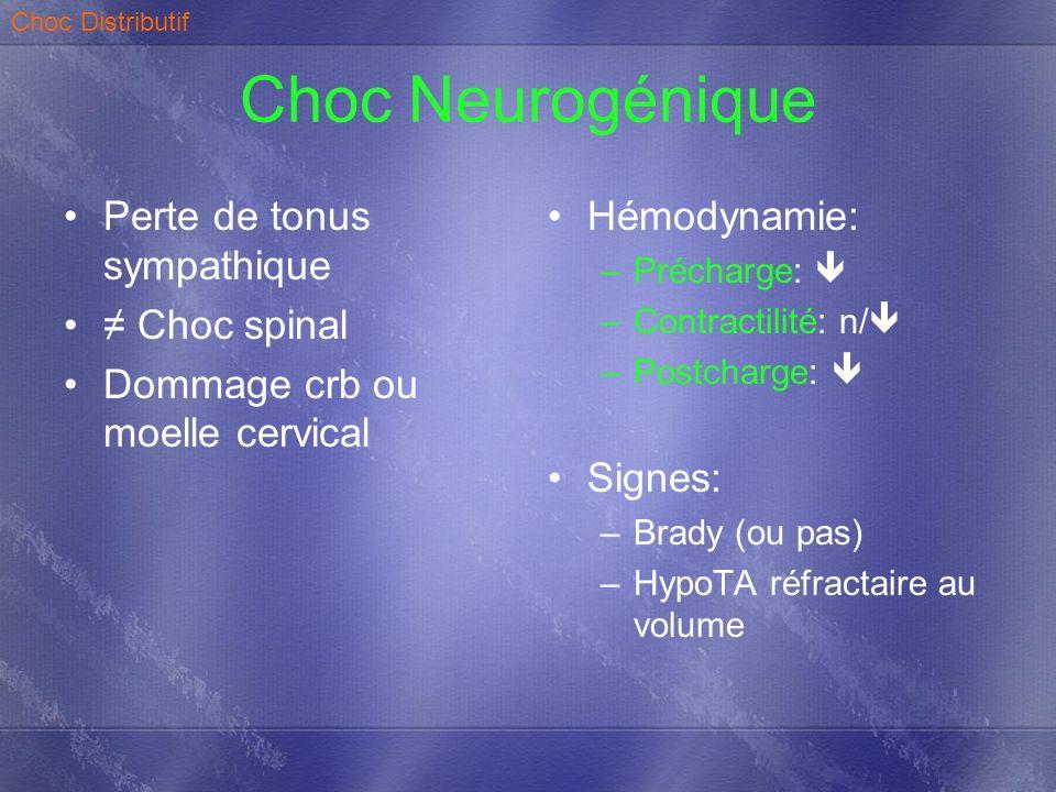 Choc Neurogénique Perte de tonus sympathique ≠ Choc spinal