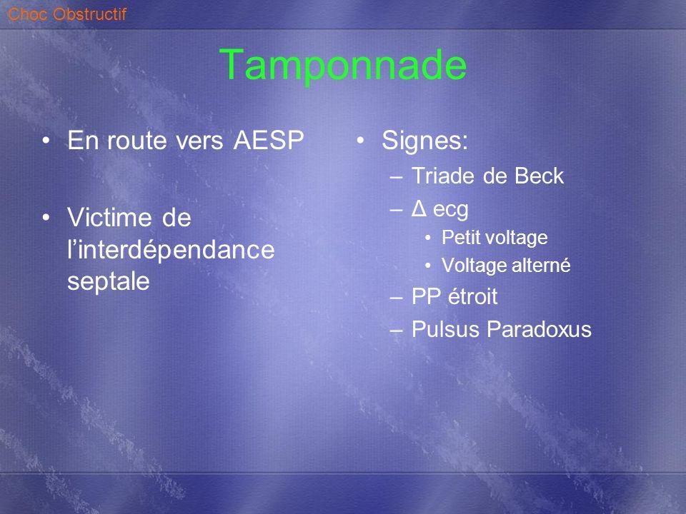 Tamponnade En route vers AESP Victime de l'interdépendance septale