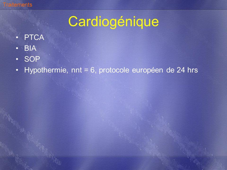 Cardiogénique PTCA BIA SOP