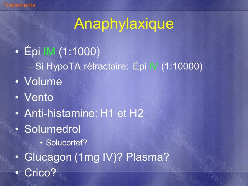 Anaphylaxique Épi IM (1:1000) Volume Vento Anti-histamine: H1 et H2