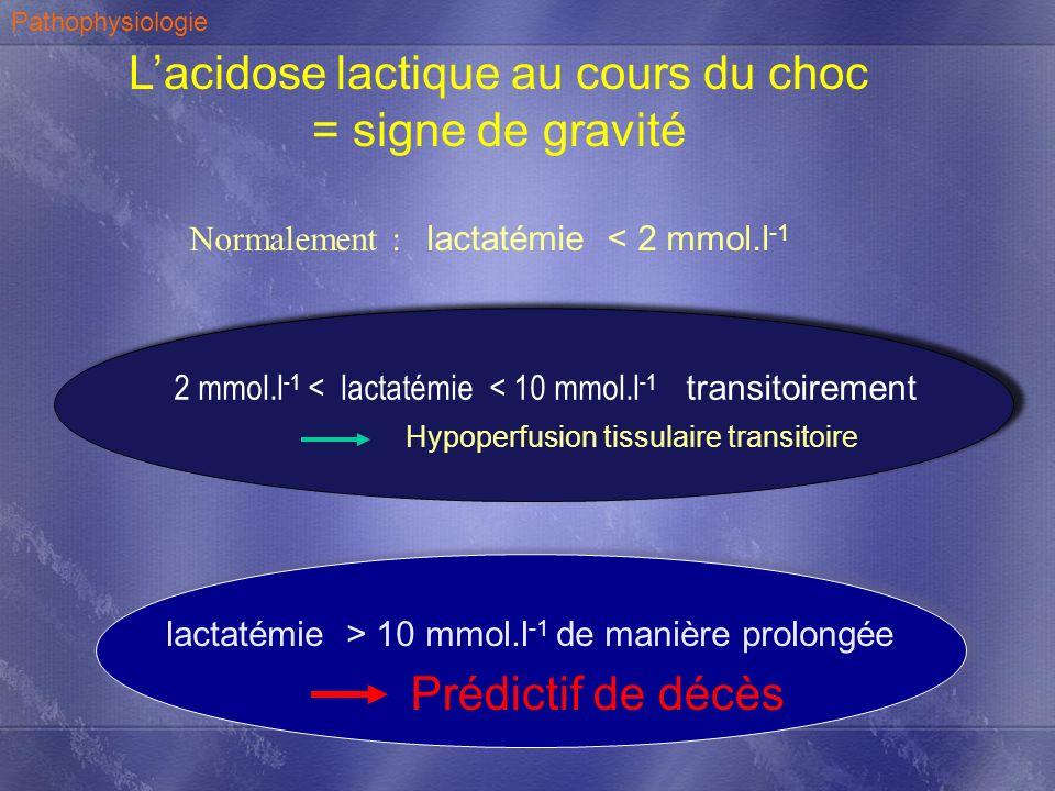 L'acidose lactique au cours du choc = signe de gravité