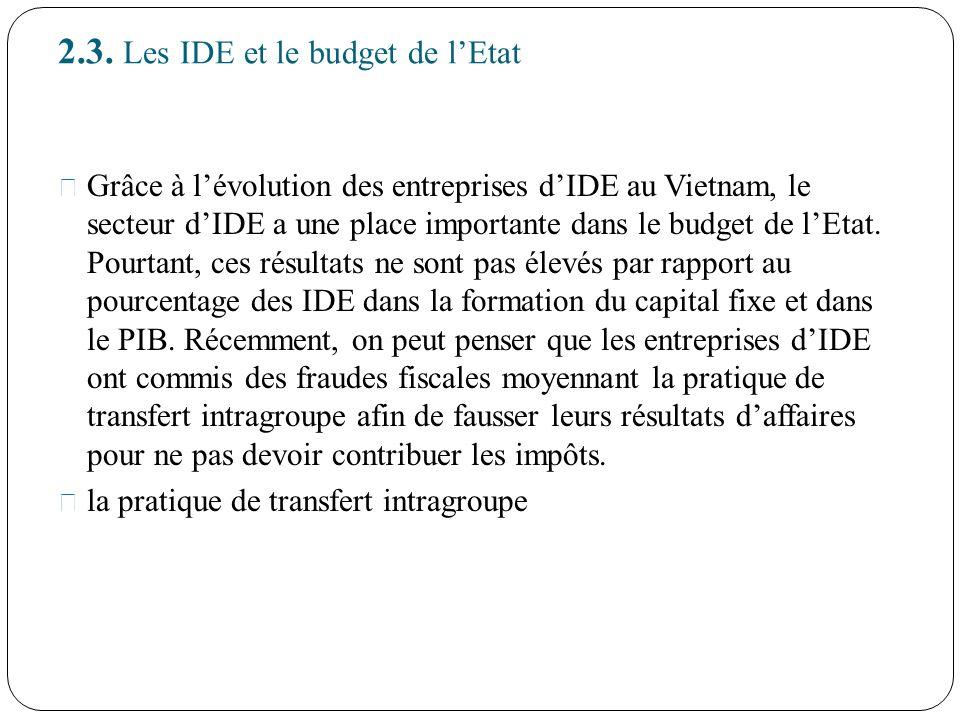 2.3. Les IDE et le budget de l'Etat
