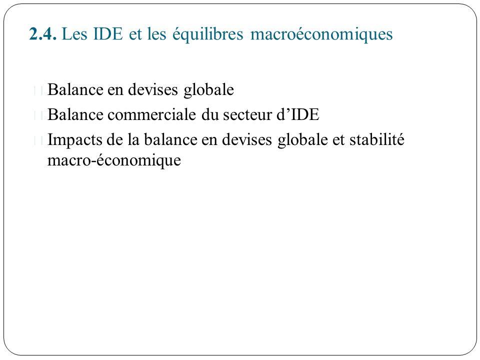 2.4. Les IDE et les équilibres macroéconomiques