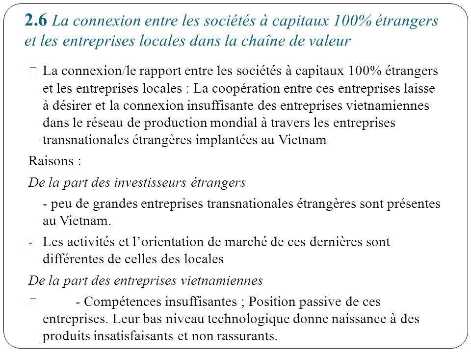 2.6 La connexion entre les sociétés à capitaux 100% étrangers et les entreprises locales dans la chaîne de valeur