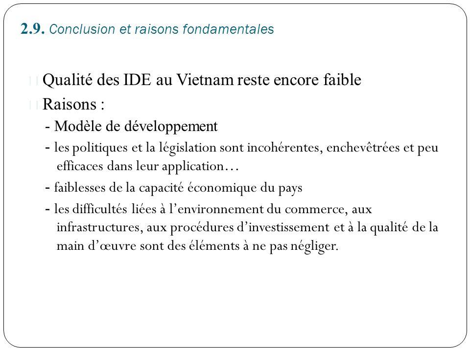 Qualité des IDE au Vietnam reste encore faible Raisons :