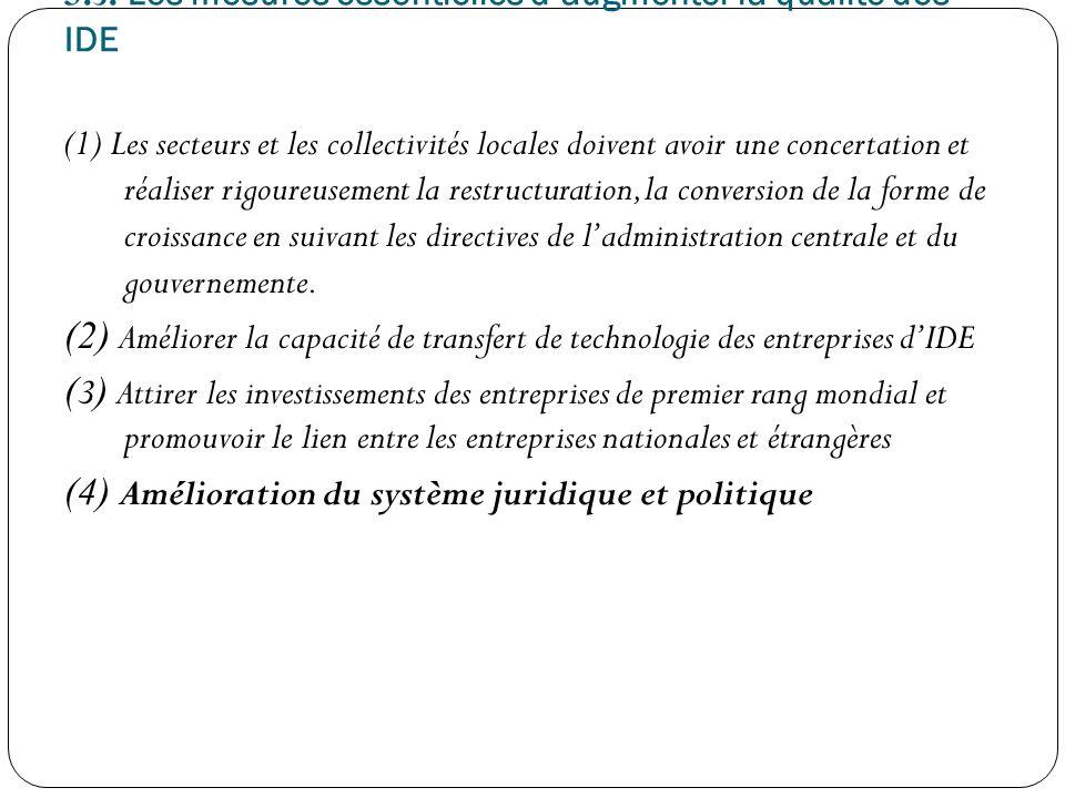 (4) Amélioration du système juridique et politique