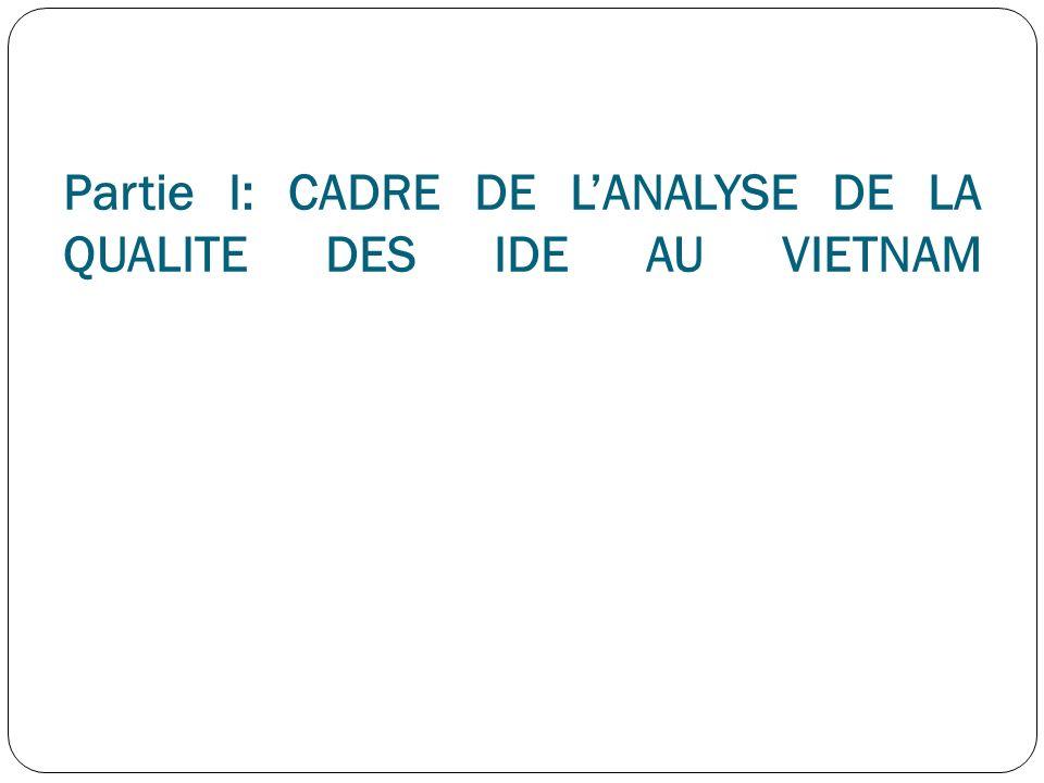 Partie I: CADRE DE L'ANALYSE DE LA QUALITE DES IDE AU VIETNAM