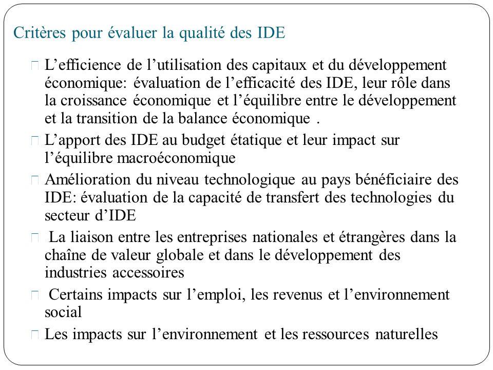 Critères pour évaluer la qualité des IDE
