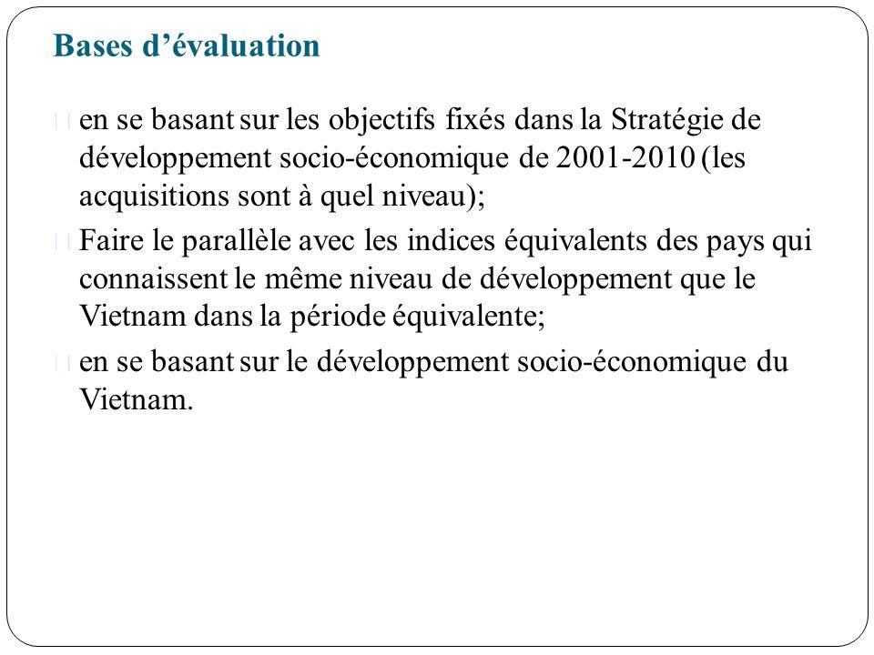 Bases d'évaluation