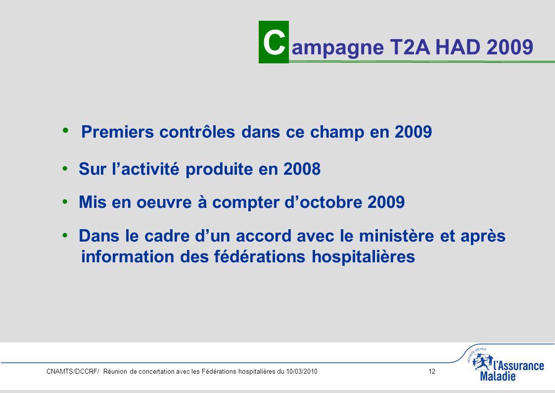 C ampagne T2A HAD 2009 Premiers contrôles dans ce champ en 2009