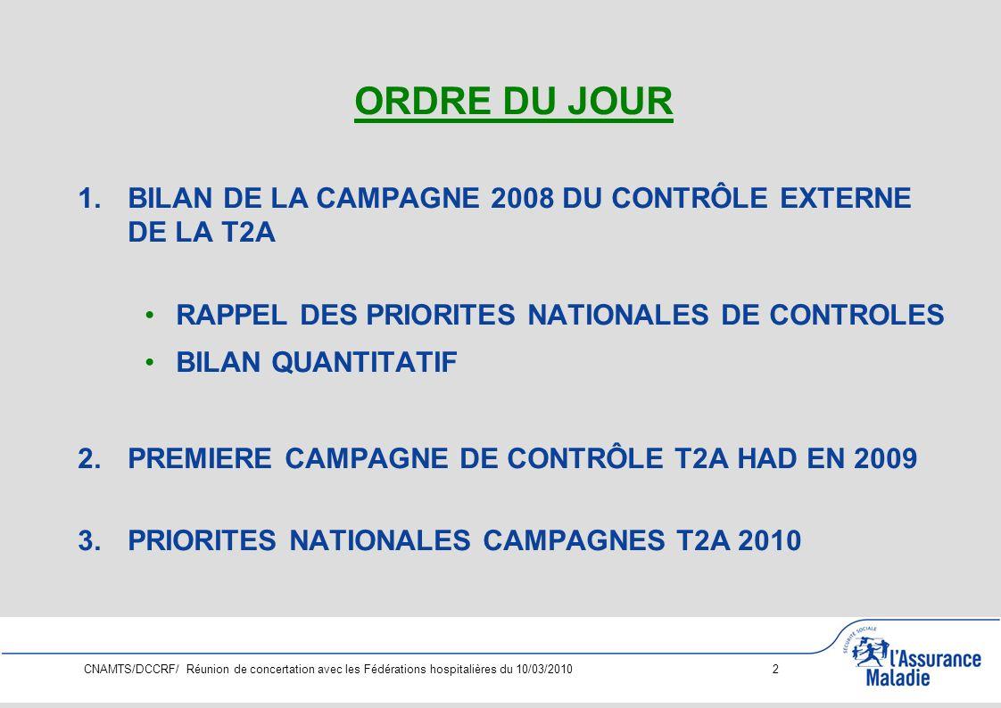 ORDRE DU JOUR 1. BILAN DE LA CAMPAGNE 2008 DU CONTRÔLE EXTERNE DE LA T2A. RAPPEL DES PRIORITES NATIONALES DE CONTROLES.