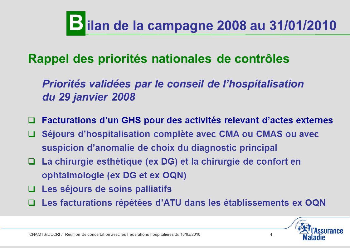 B ilan de la campagne 2008 au 31/01/2010