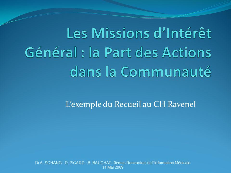 L'exemple du Recueil au CH Ravenel