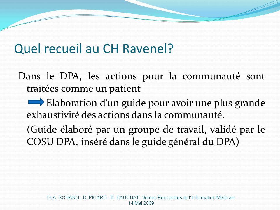 Quel recueil au CH Ravenel