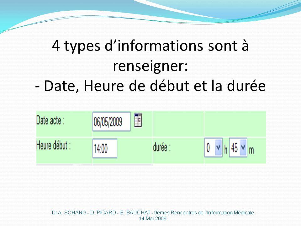 4 types d'informations sont à renseigner: - Date, Heure de début et la durée