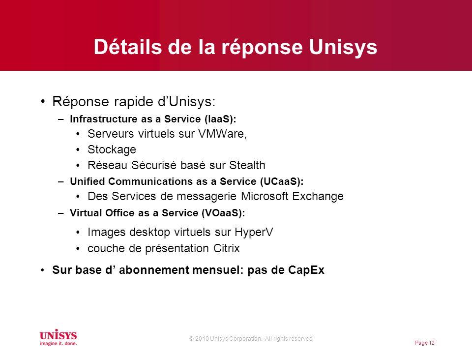 Détails de la réponse Unisys