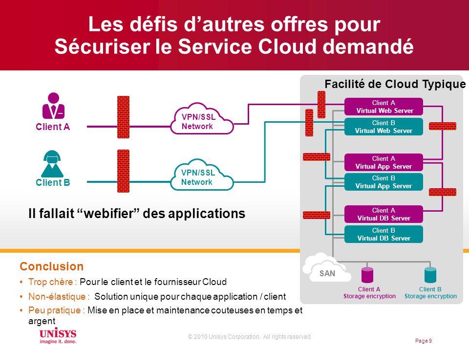 Les défis d'autres offres pour Sécuriser le Service Cloud demandé
