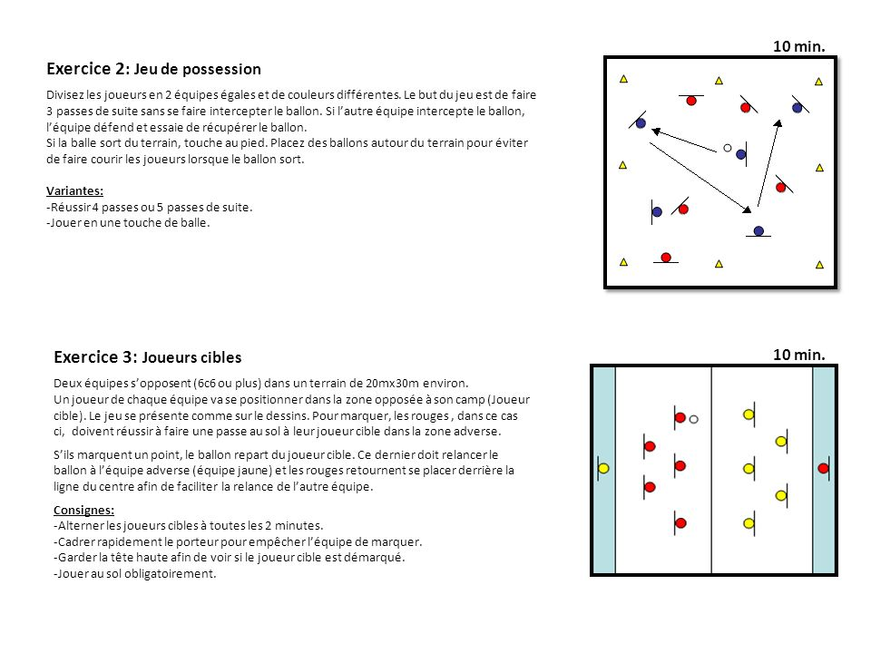 Exercice 2: Jeu de possession