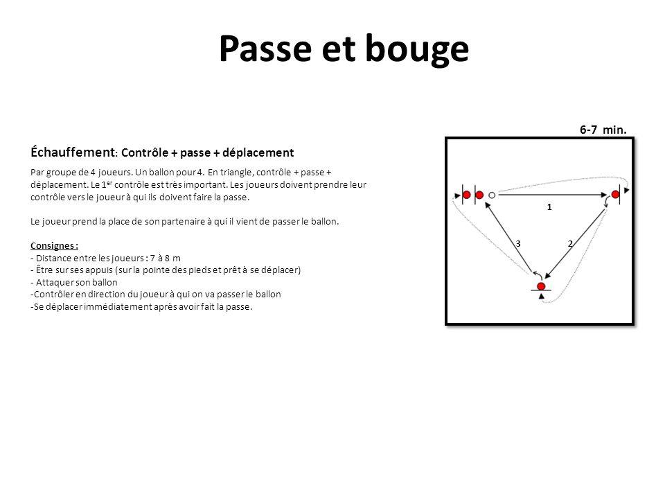 Passe et bouge Échauffement: Contrôle + passe + déplacement 6-7 min.