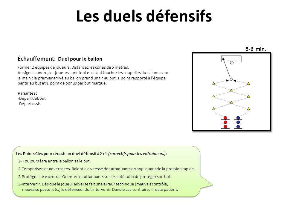 Les duels défensifs Échauffement: Duel pour le ballon 5-6 min.