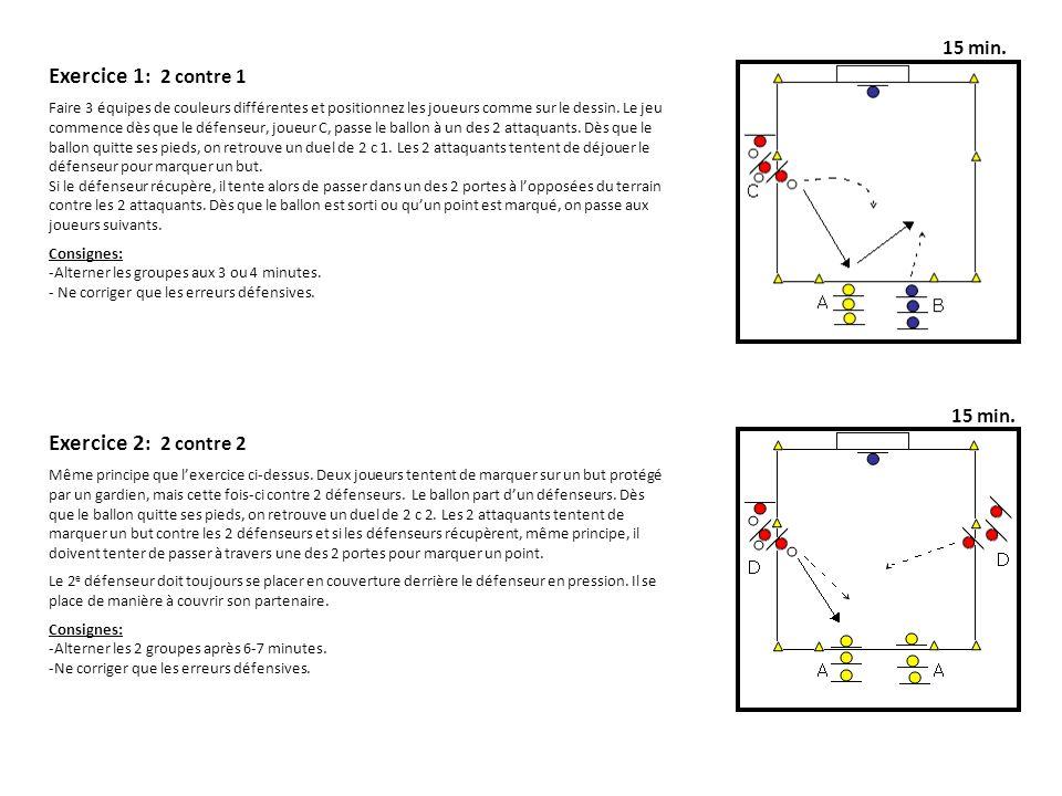 Exercice 1: 2 contre 1 Exercice 2: 2 contre 2 15 min. 15 min.