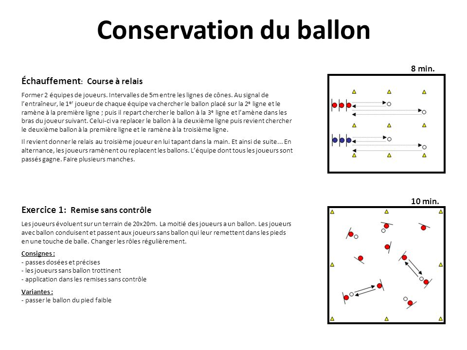 Conservation du ballon