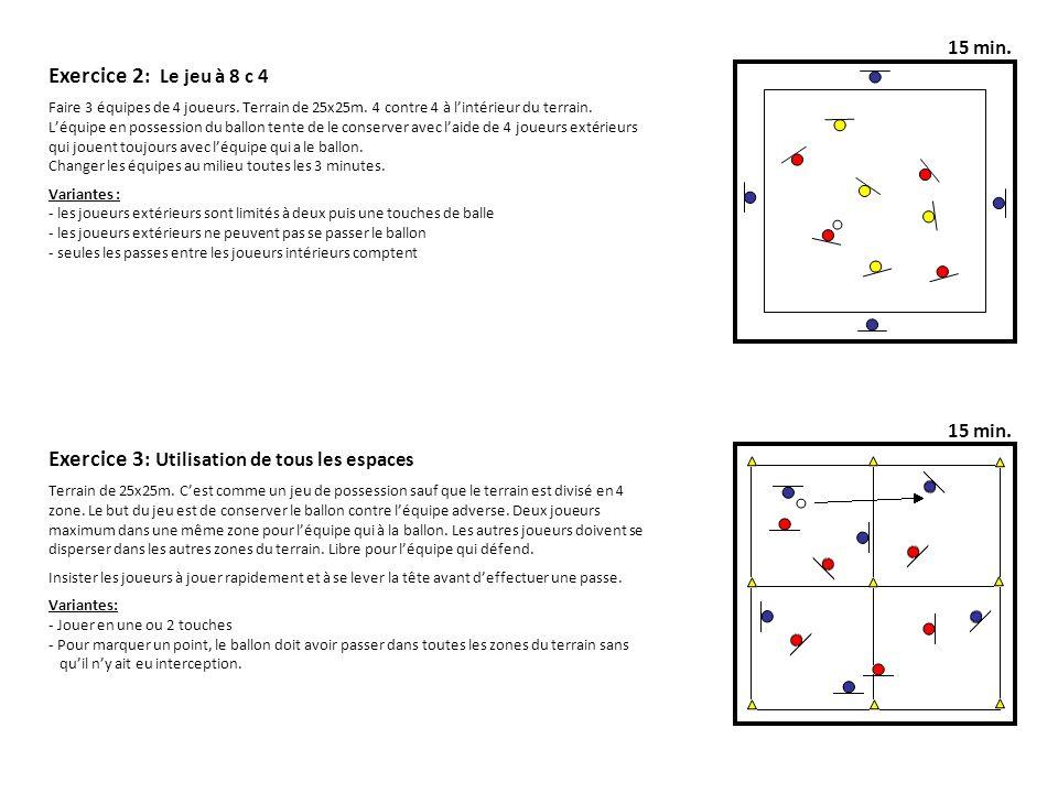 Exercice 3: Utilisation de tous les espaces