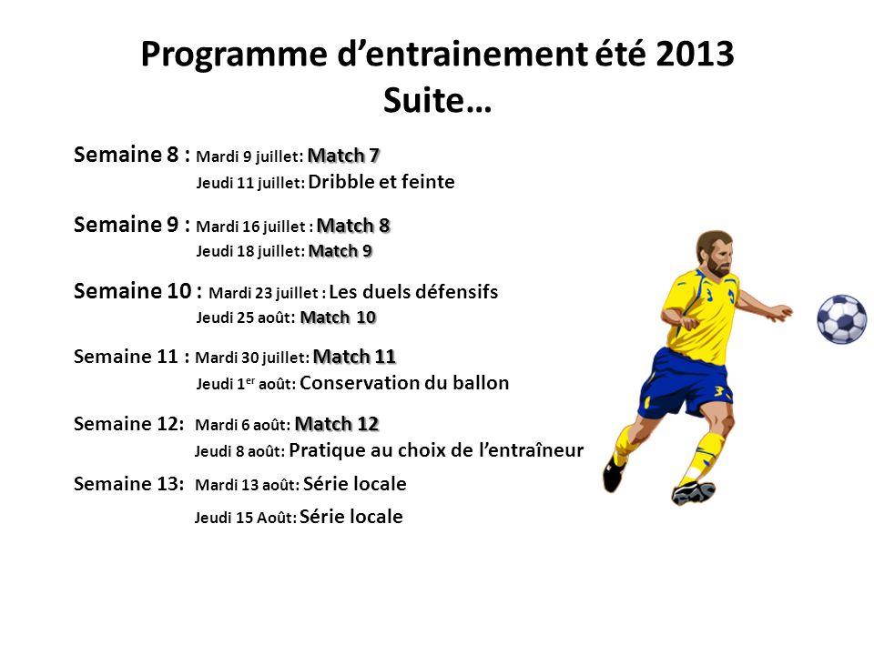 Programme d'entrainement été 2013