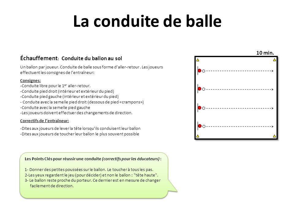 La conduite de balle Échauffement: Conduite du ballon au sol 10 min.