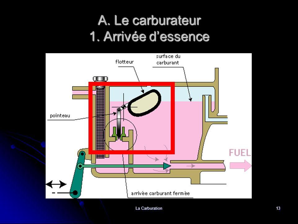 A. Le carburateur 1. Arrivée d'essence