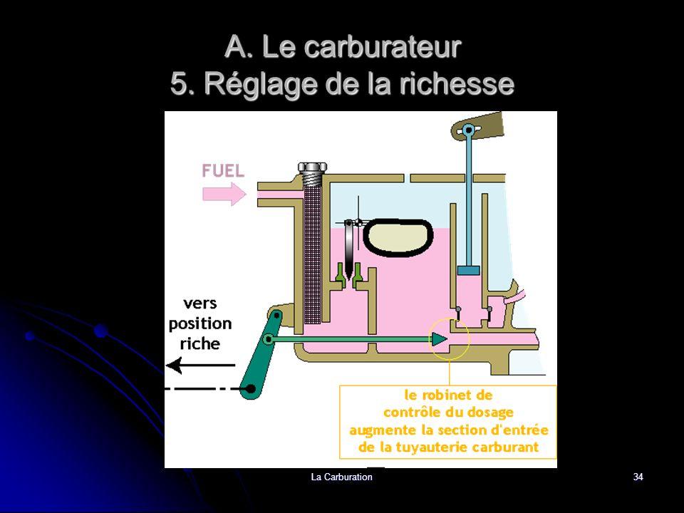 A. Le carburateur 5. Réglage de la richesse