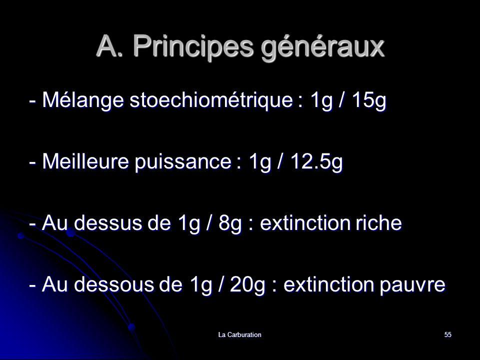 A. Principes généraux - Mélange stoechiométrique : 1g / 15g