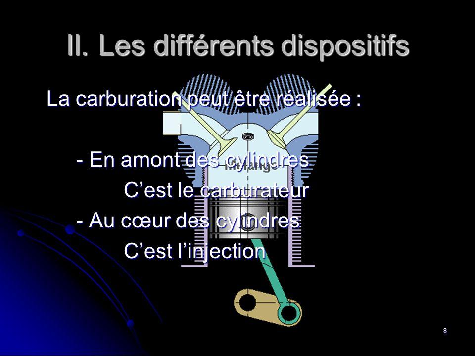 II. Les différents dispositifs