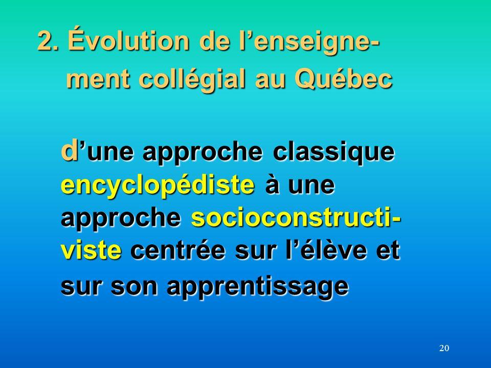 2. Évolution de l'enseigne-