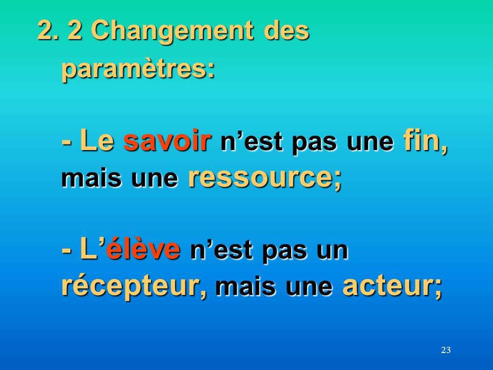 2. 2 Changement des paramètres: - Le savoir n'est pas une fin, mais une ressource; - L'élève n'est pas un récepteur, mais une acteur;