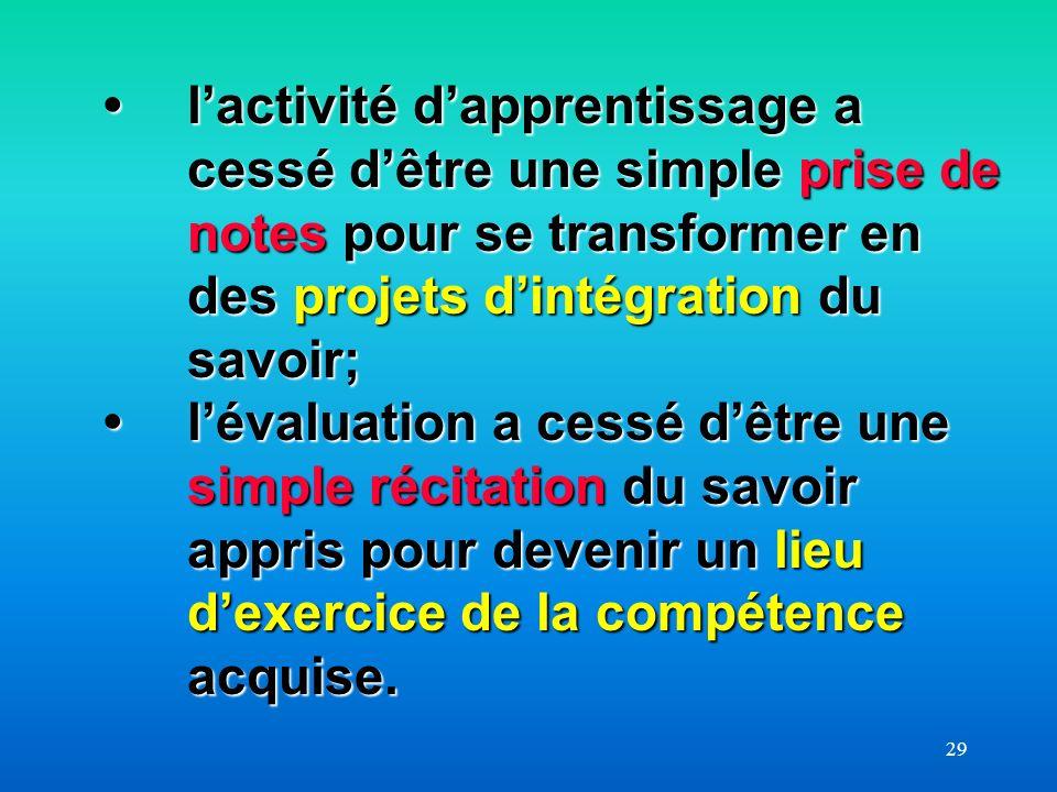 •. l'activité d'apprentissage a. cessé d'être une simple prise de