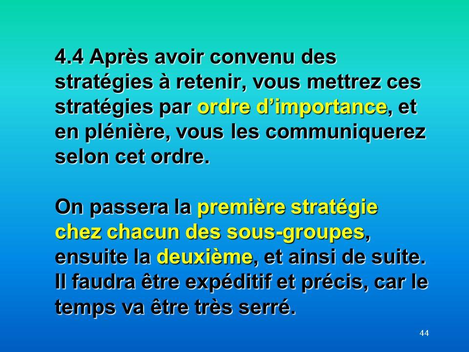 4.4 Après avoir convenu des stratégies à retenir, vous mettrez ces stratégies par ordre d'importance, et en plénière, vous les communiquerez selon cet ordre. On passera la première stratégie chez chacun des sous-groupes, ensuite la deuxième, et ainsi de suite. Il faudra être expéditif et précis, car le temps va être très serré.