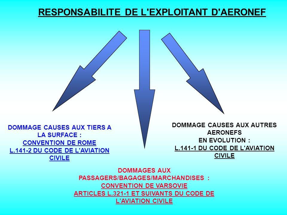 RESPONSABILITE DE L EXPLOITANT D AERONEF