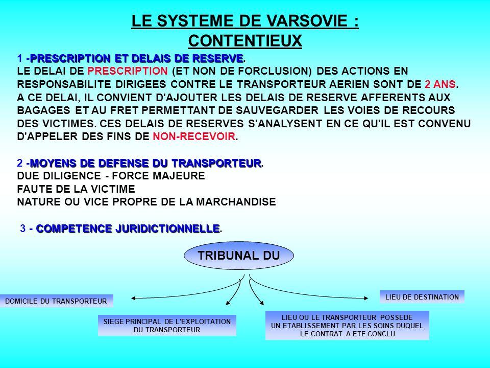 LE SYSTEME DE VARSOVIE : CONTENTIEUX