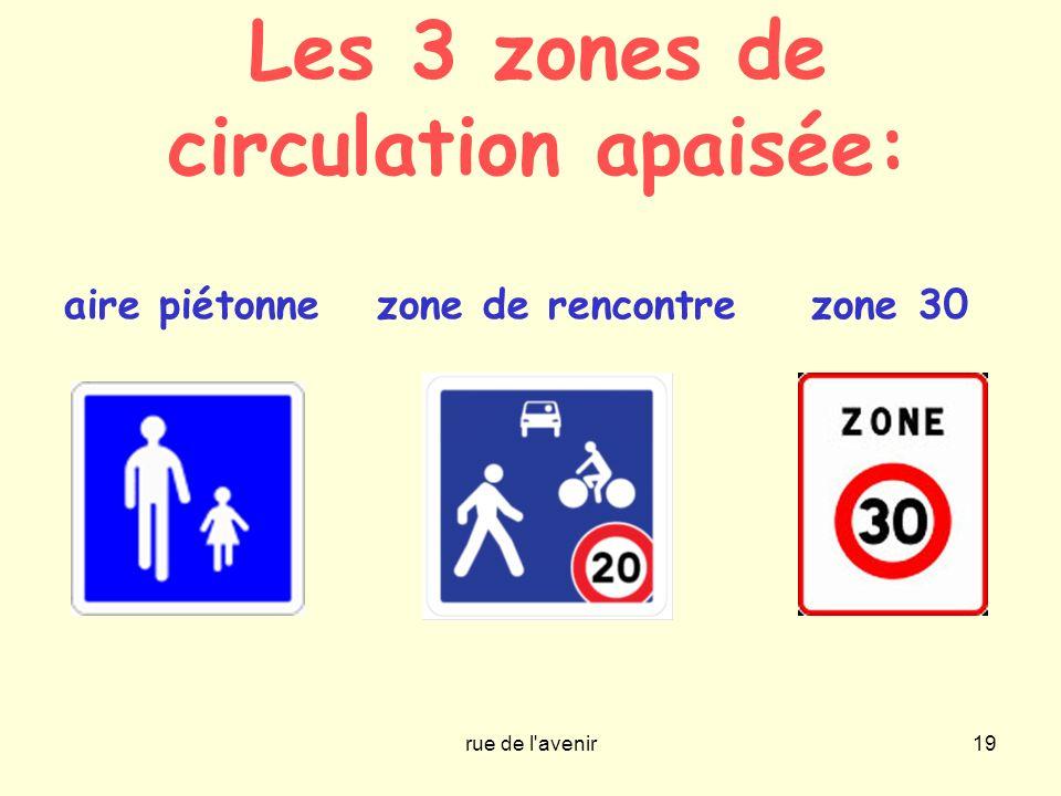Les 3 zones de circulation apaisée: