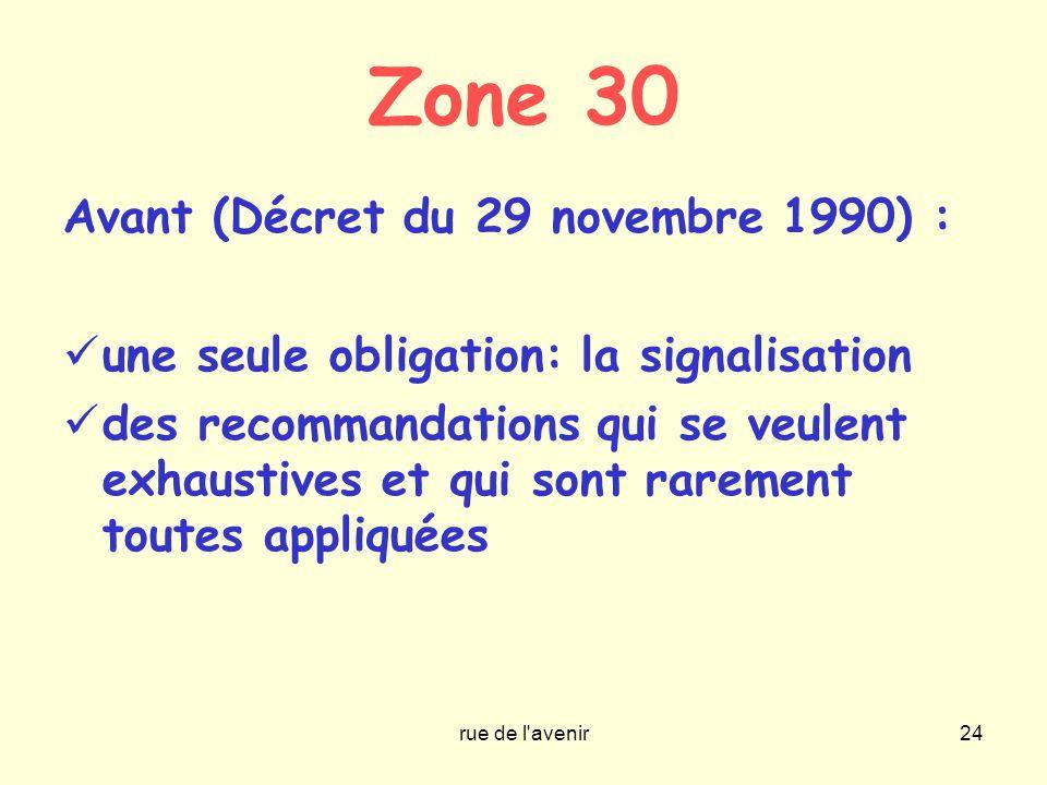 Zone 30 Avant (Décret du 29 novembre 1990) :