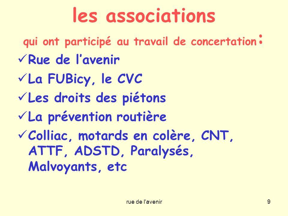 les associations qui ont participé au travail de concertation:
